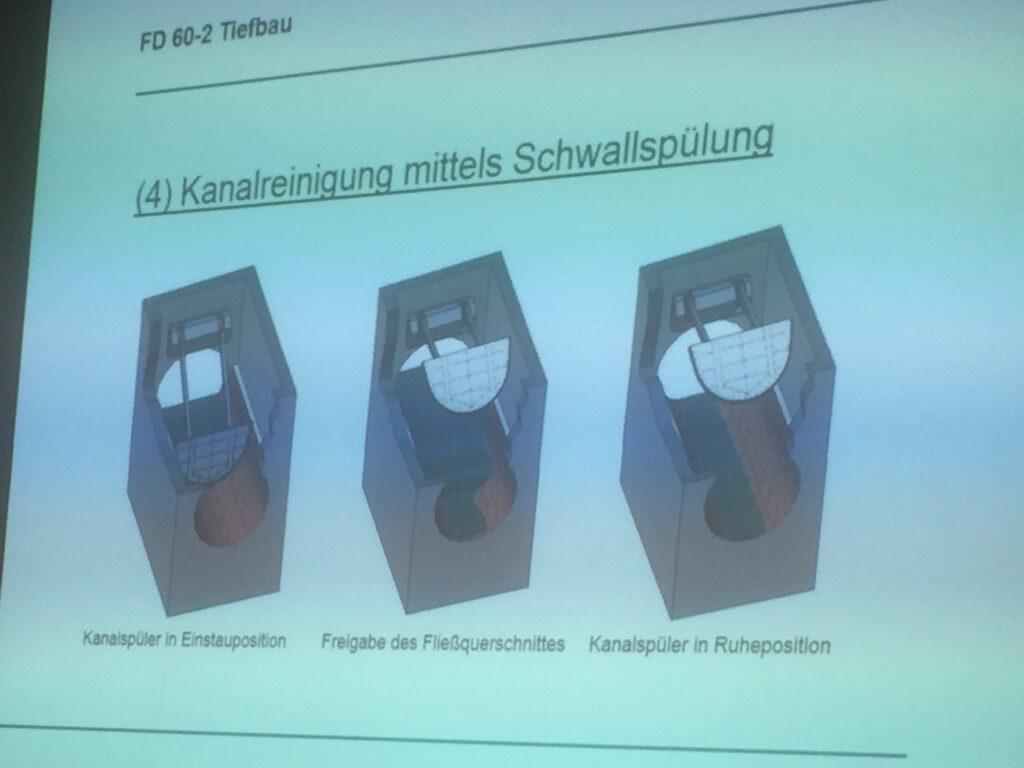 So funktioniert die geplante Schwallspülung - aus der Präsentation der Verwaltung.